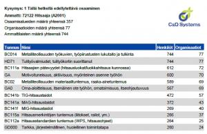 education_raportti